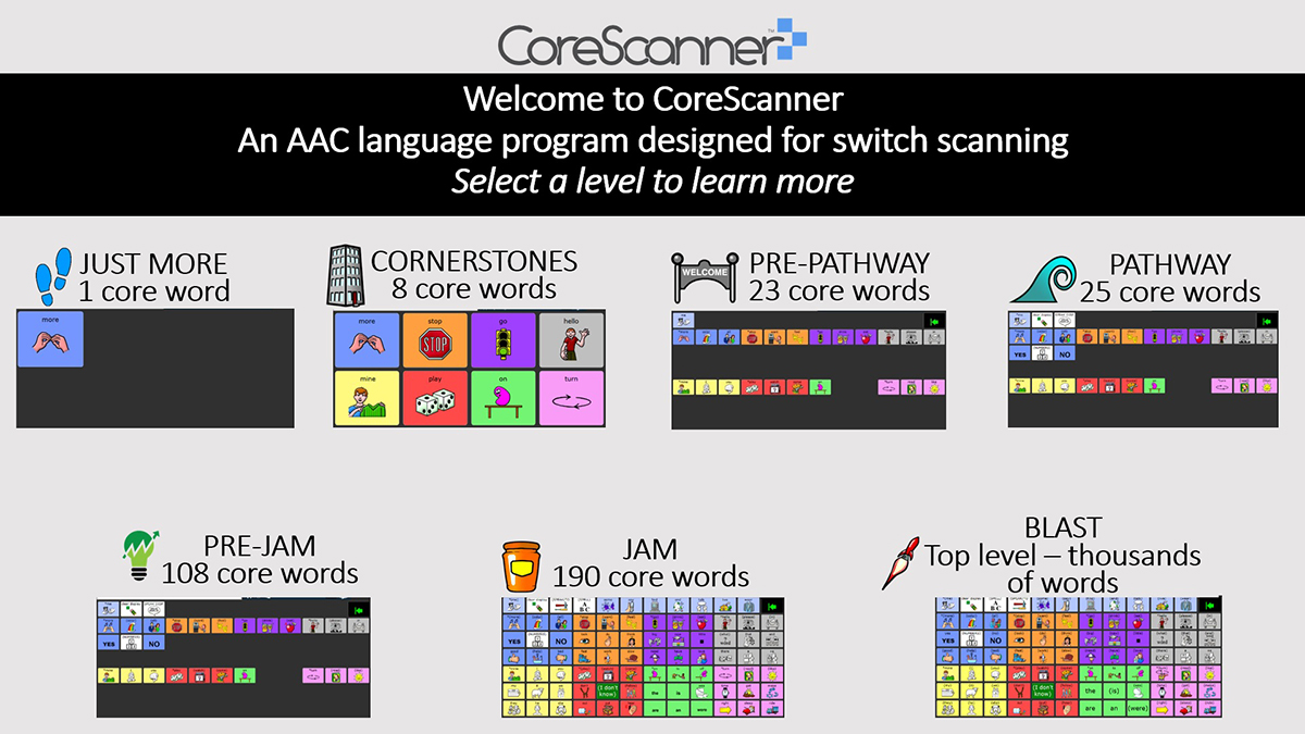 screenshot of CoreScanner